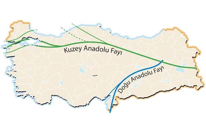 Kuzey-Anadolu-Fay-Hattı-megazete